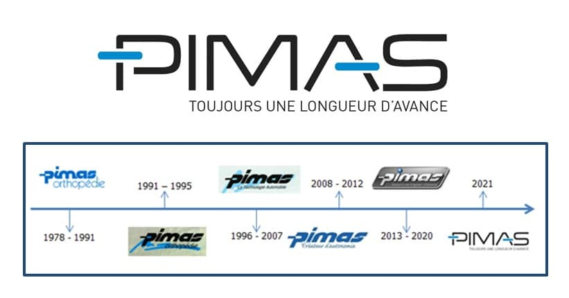 Frise des logos de PIMAS